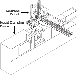 clamping force